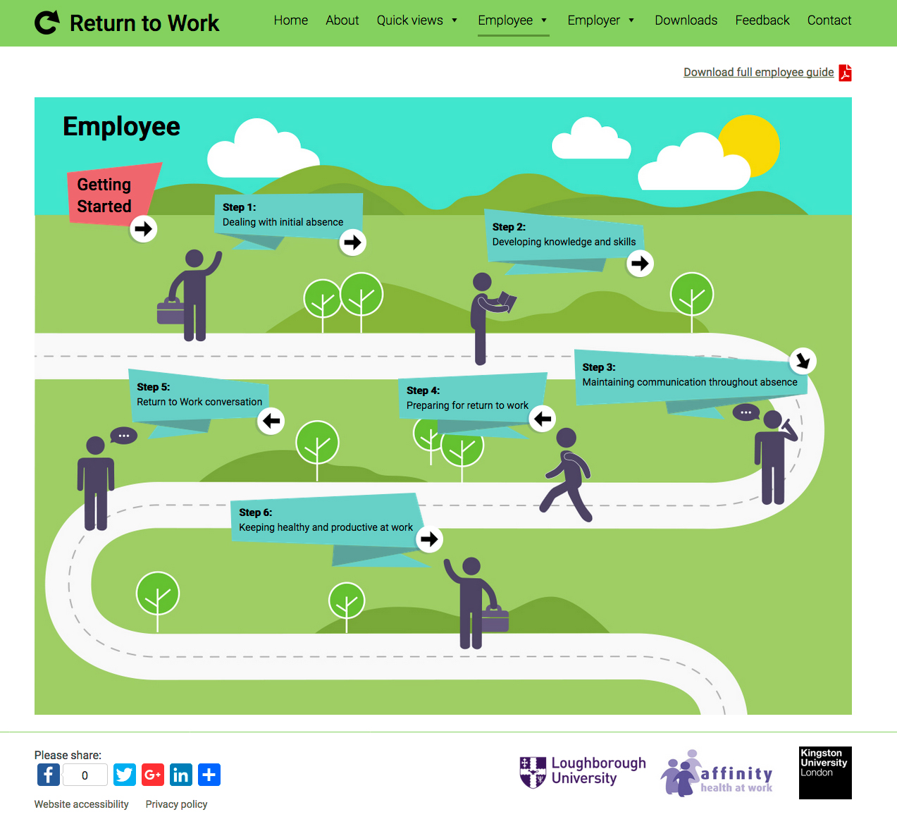 Screenshot of Employee return to work page
